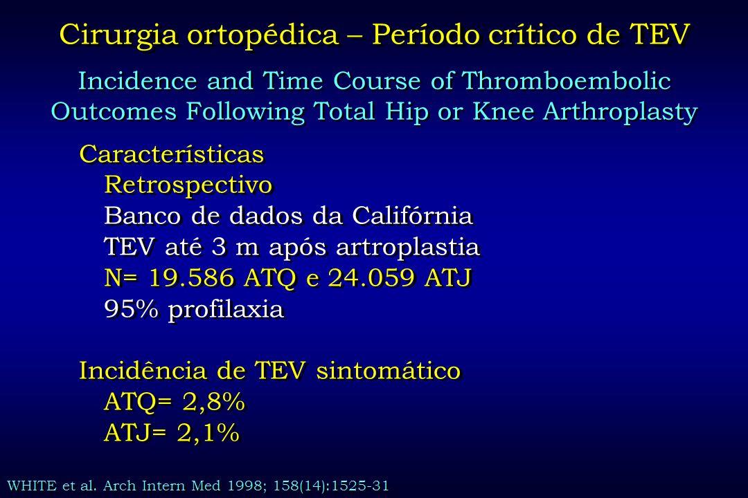 Cirurgia ortopédica – Período crítico de TEV