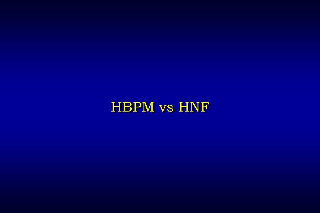 HBPM vs HNF 112