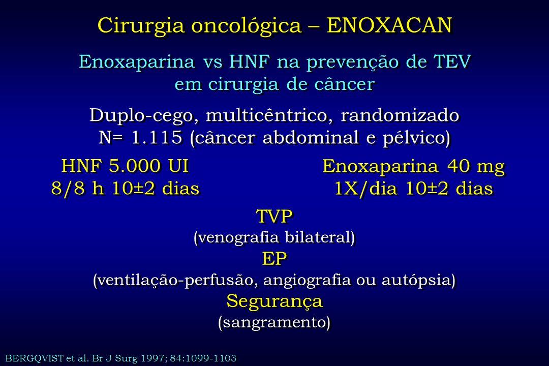 Cirurgia oncológica – ENOXACAN