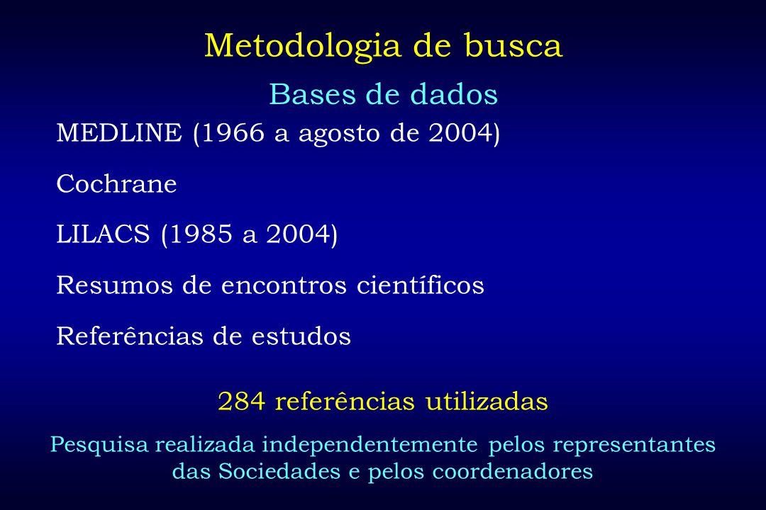 Metodologia de busca Bases de dados MEDLINE (1966 a agosto de 2004)