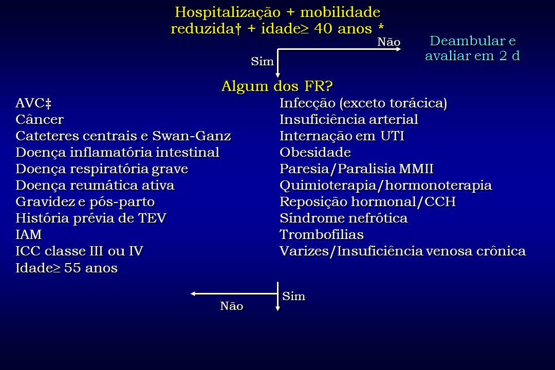 Hospitalização + mobilidade reduzida† + idade 40 anos *