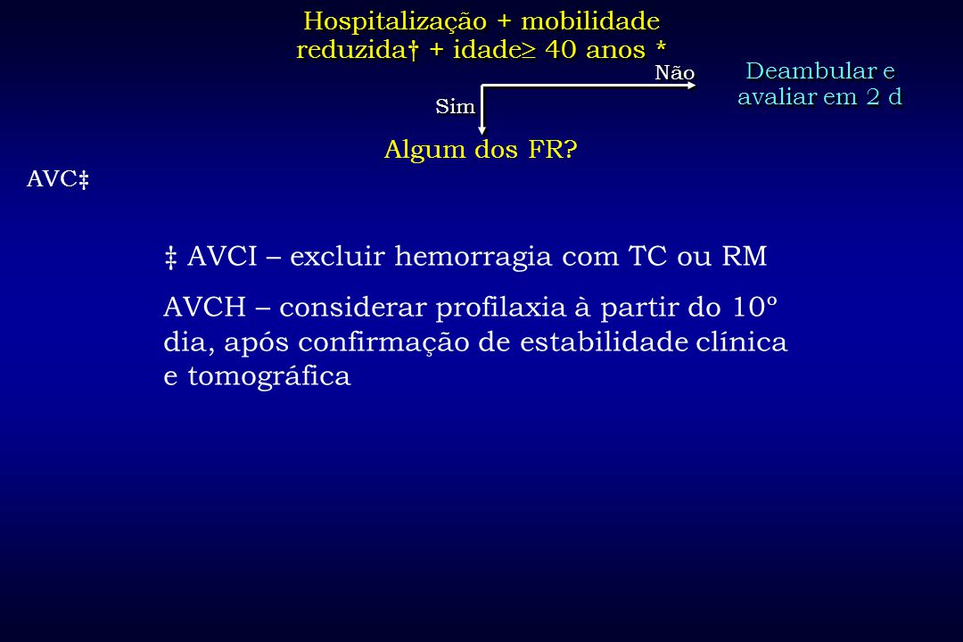 ‡ AVCI – excluir hemorragia com TC ou RM