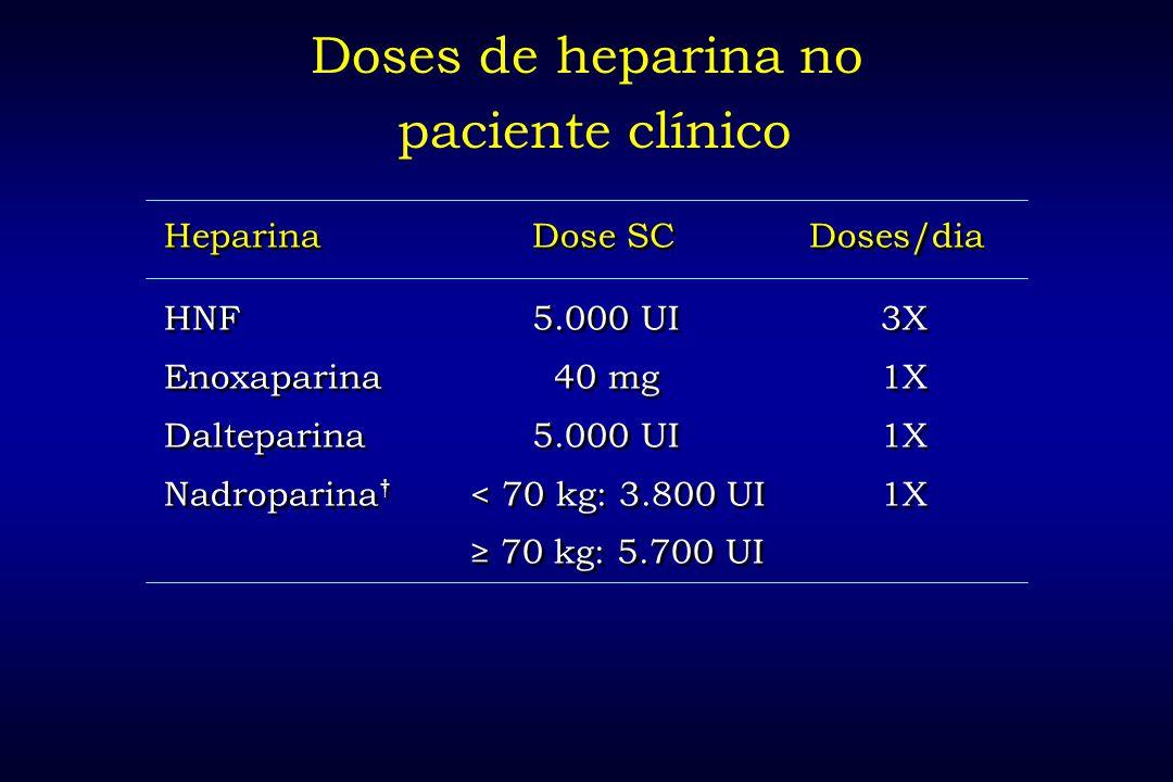 Doses de heparina no paciente clínico Heparina Dose SC Doses/dia