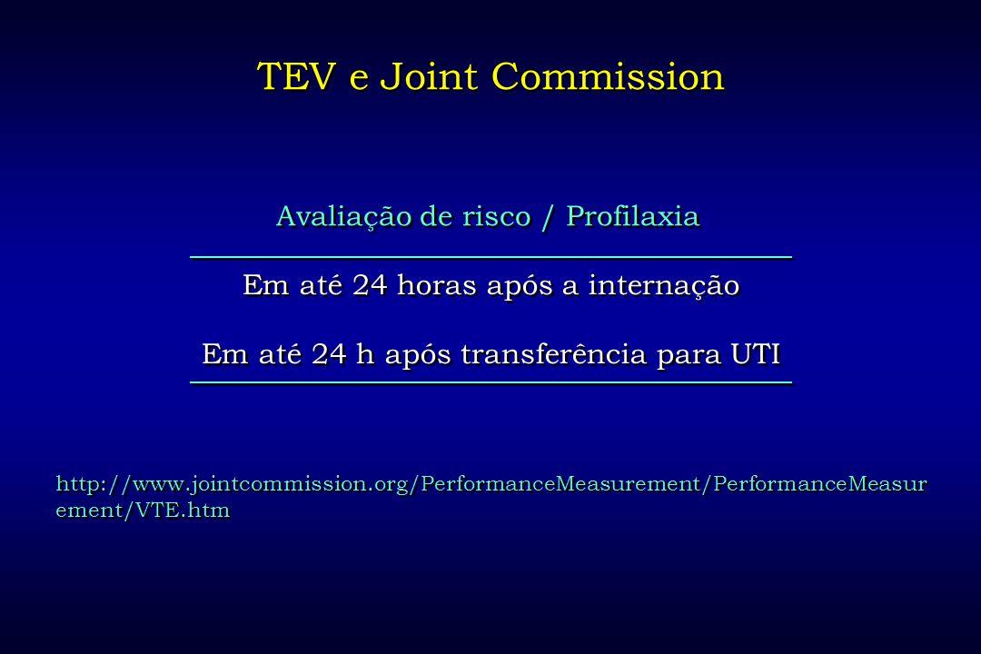 TEV e Joint Commission Avaliação de risco / Profilaxia