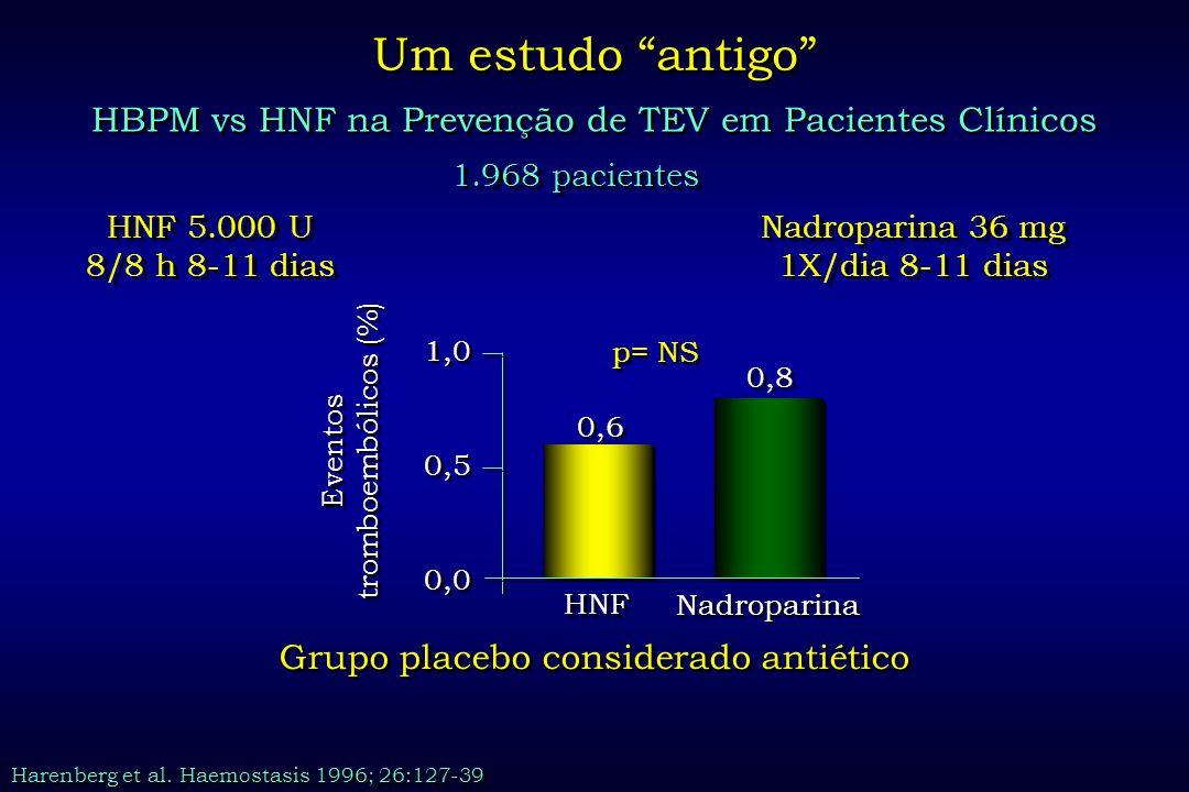 Um estudo antigo HBPM vs HNF na Prevenção de TEV em Pacientes Clínicos. 1.968 pacientes. HNF 5.000 U 8/8 h 8-11 dias.