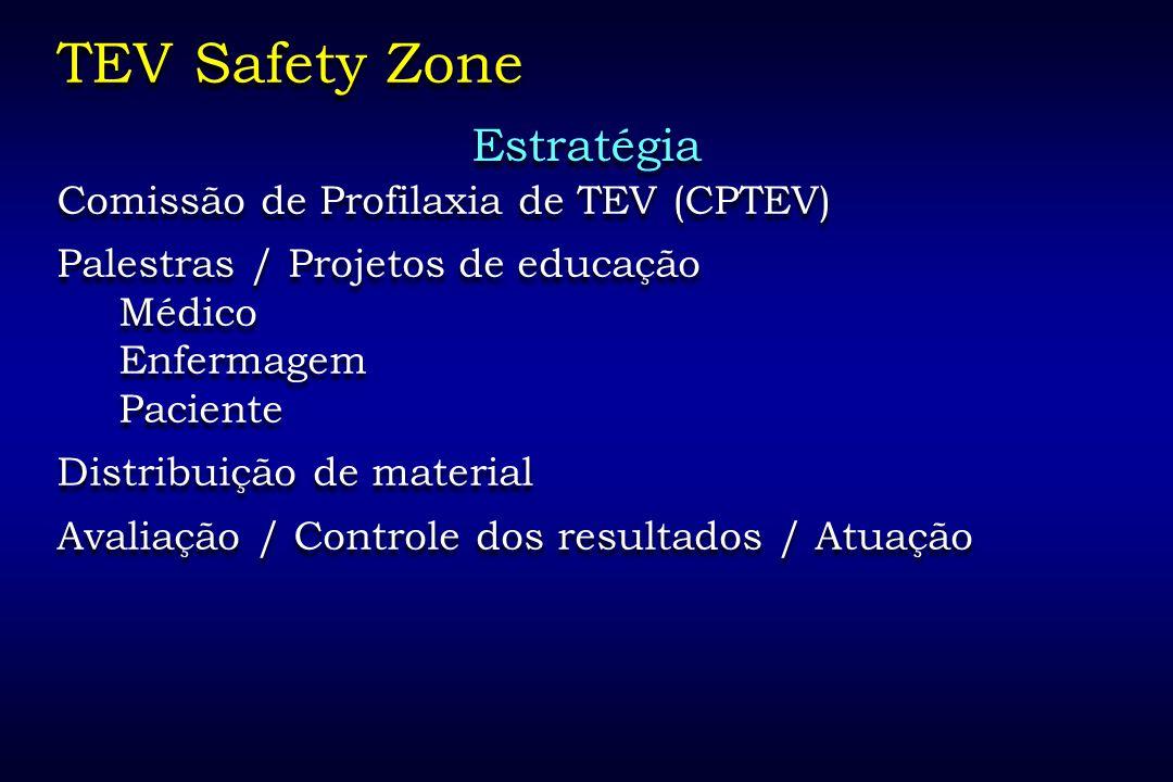 TEV Safety Zone Estratégia Comissão de Profilaxia de TEV (CPTEV)