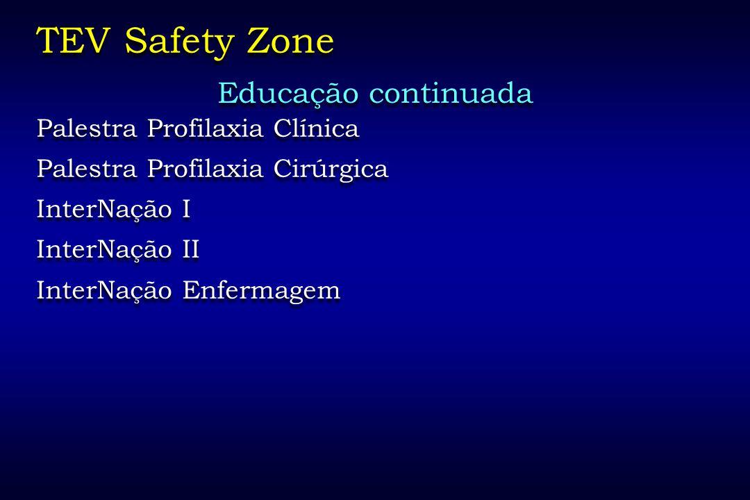 TEV Safety Zone Educação continuada Palestra Profilaxia Clínica