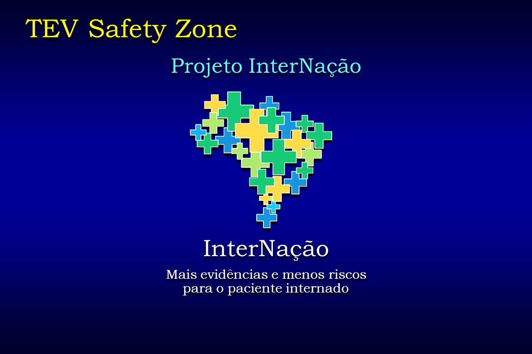 TEV Safety Zone InterNação Projeto InterNação