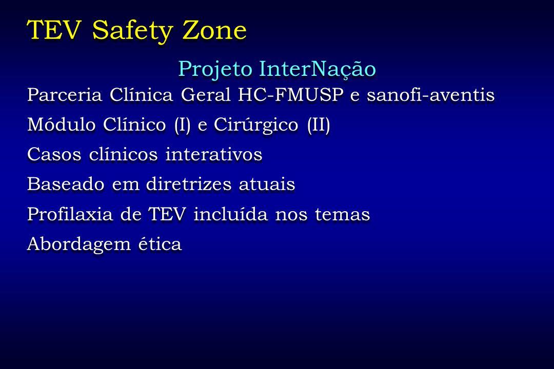 TEV Safety Zone Projeto InterNação