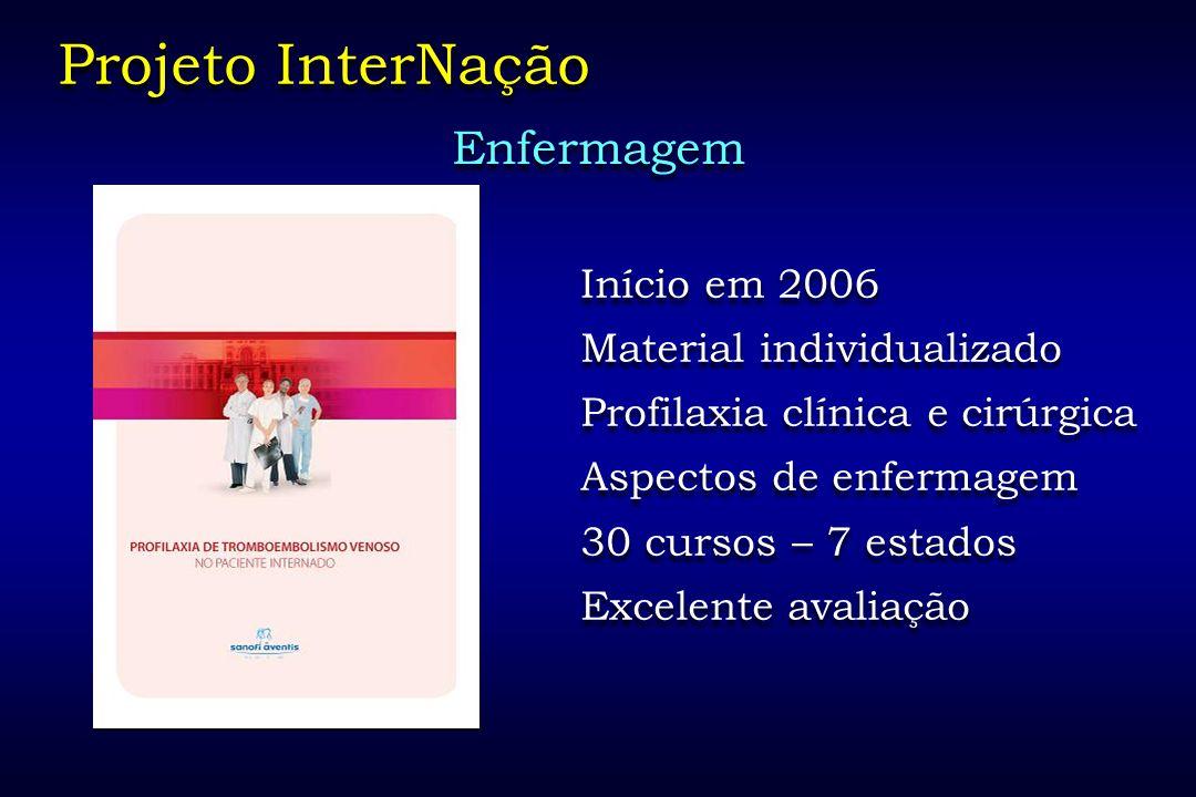 Projeto InterNação Enfermagem Início em 2006 Material individualizado