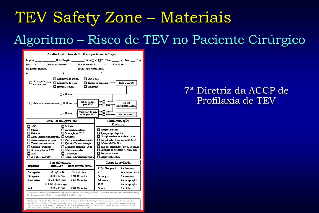 TEV Safety Zone – Materiais