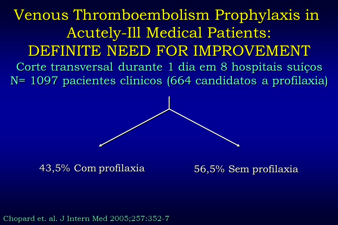 Venous Thromboembolism Prophylaxis in Acutely-Ill Medical Patients: DEFINITE NEED FOR IMPROVEMENT