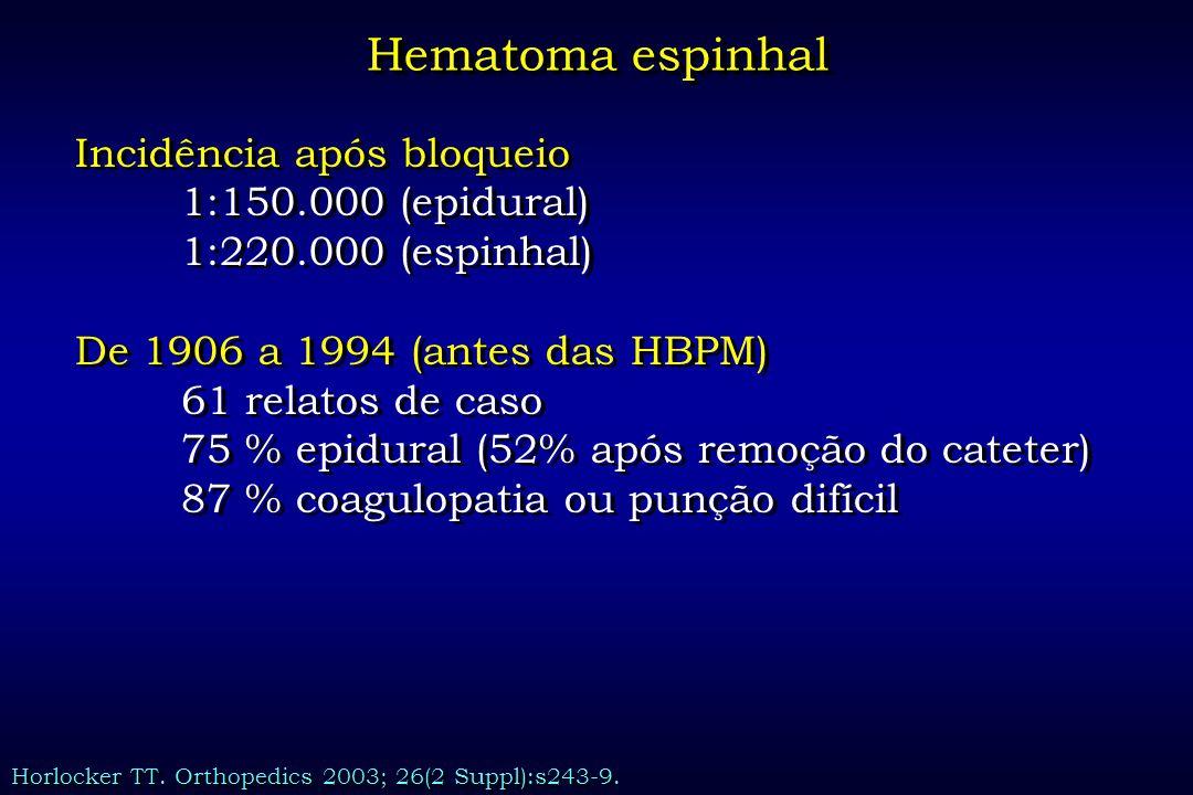 Hematoma espinhal Incidência após bloqueio 1:150.000 (epidural)