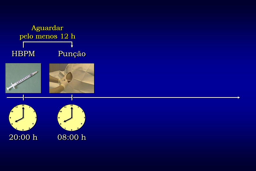 Aguardar pelo menos 12 h HBPM Punção 20:00 h 08:00 h 94