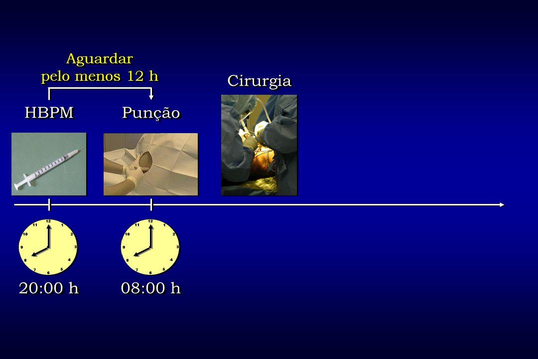 Aguardar pelo menos 12 h Cirurgia HBPM Punção 20:00 h 08:00 h 95