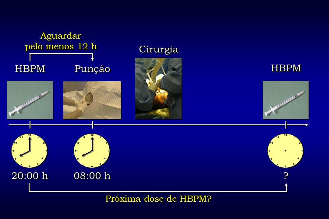 Cirurgia HBPM Punção HBPM 20:00 h 08:00 h Aguardar pelo menos 12 h