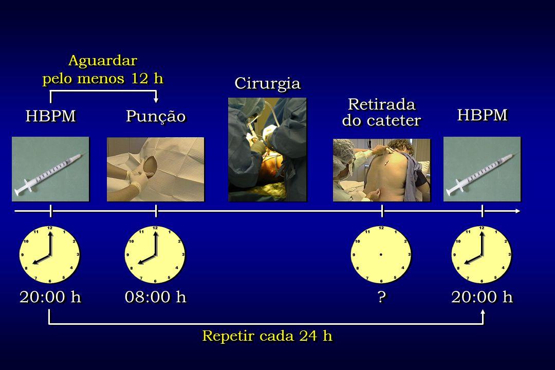 Cirurgia Retirada do cateter HBPM Punção HBPM 20:00 h 08:00 h