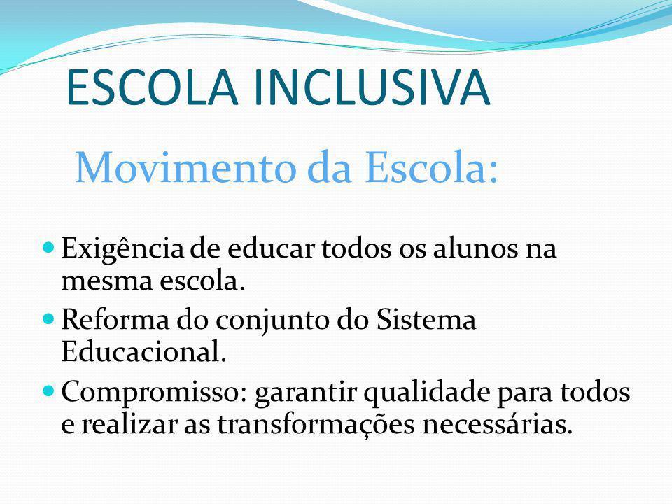 ESCOLA INCLUSIVA Movimento da Escola: