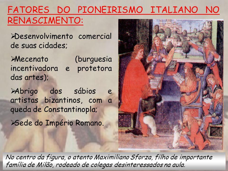 FATORES DO PIONEIRISMO ITALIANO NO RENASCIMENTO: