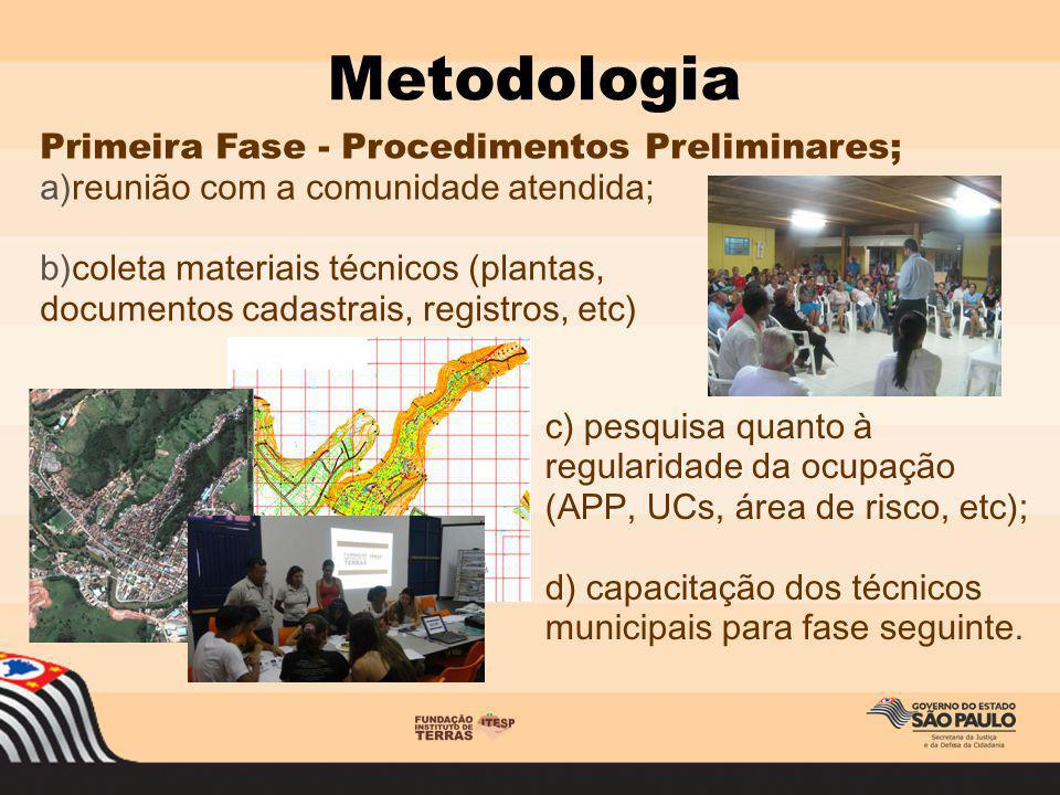 Metodologia Primeira Fase - Procedimentos Preliminares;
