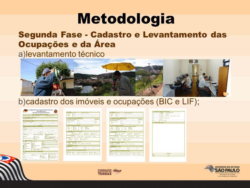 Metodologia Segunda Fase - Cadastro e Levantamento das Ocupações e da Área.