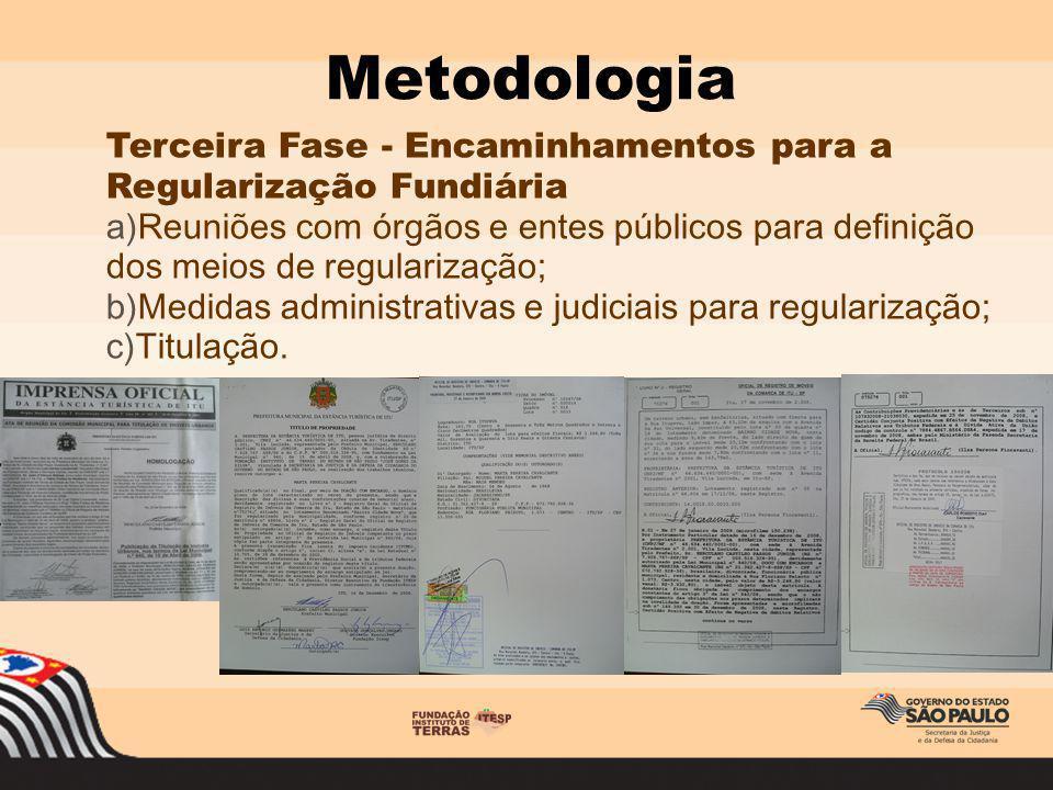 Metodologia Terceira Fase - Encaminhamentos para a Regularização Fundiária.