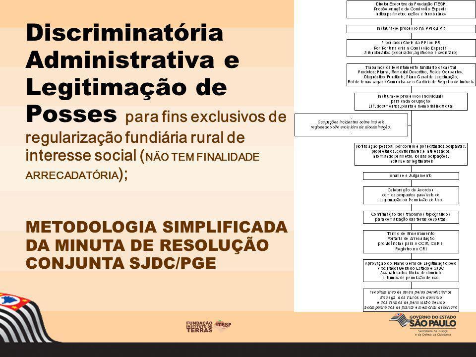 Discriminatória Administrativa e Legitimação de Posses para fins exclusivos de regularização fundiária rural de interesse social (NÃO TEM FINALIDADE ARRECADATÓRIA);