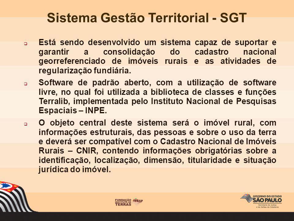 Sistema Gestão Territorial - SGT