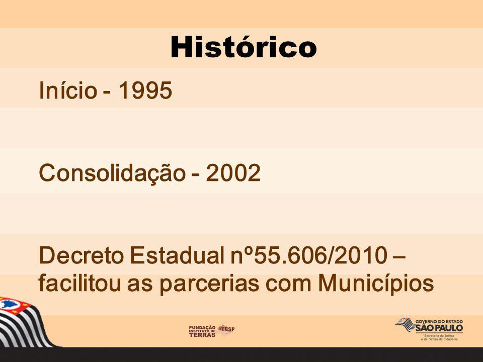 Histórico Início - 1995 Consolidação - 2002