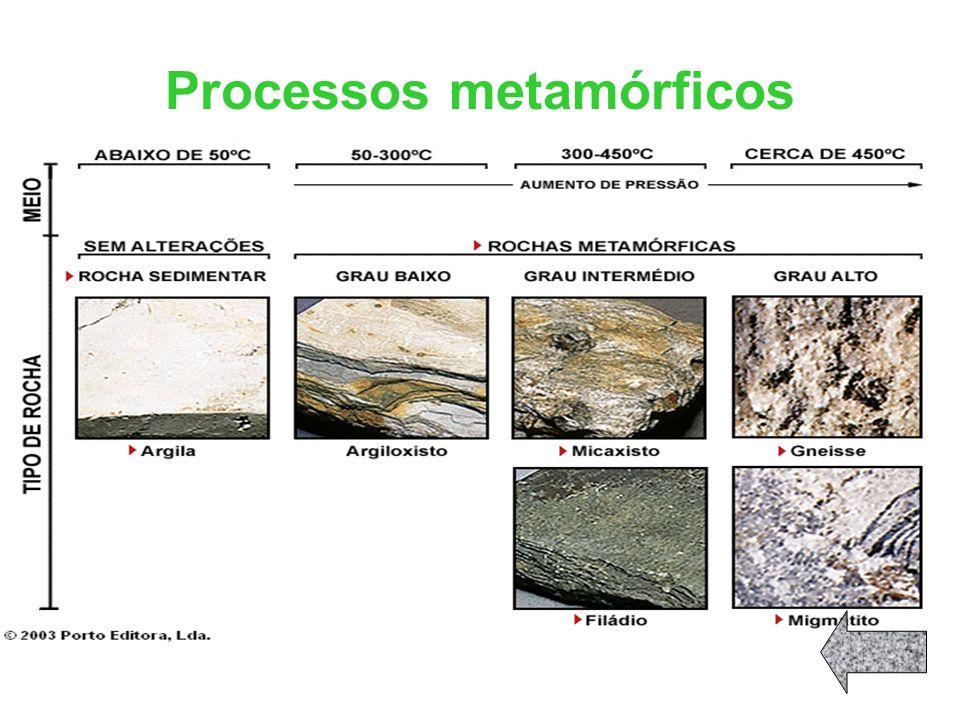 Processos metamórficos