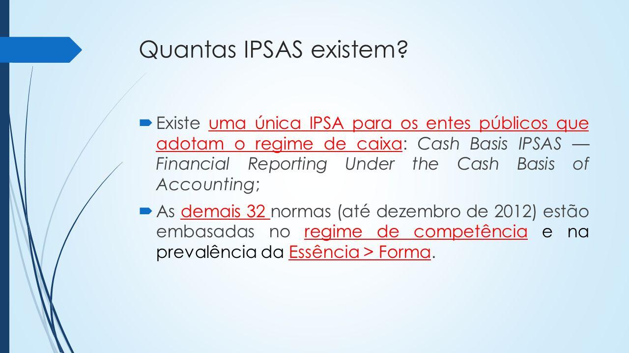 Quantas IPSAS existem