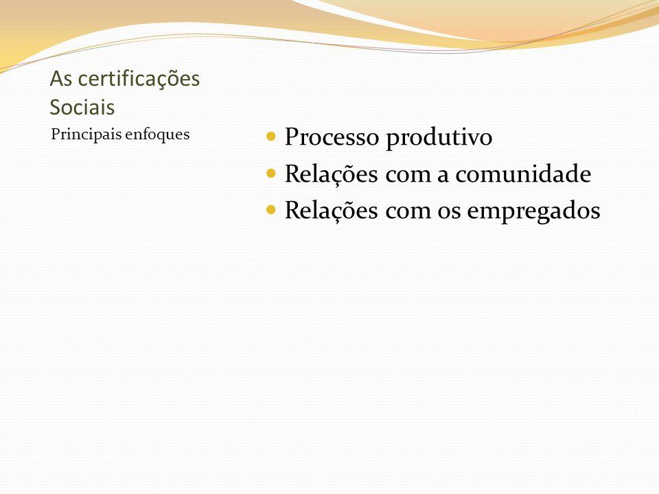 As certificações Sociais