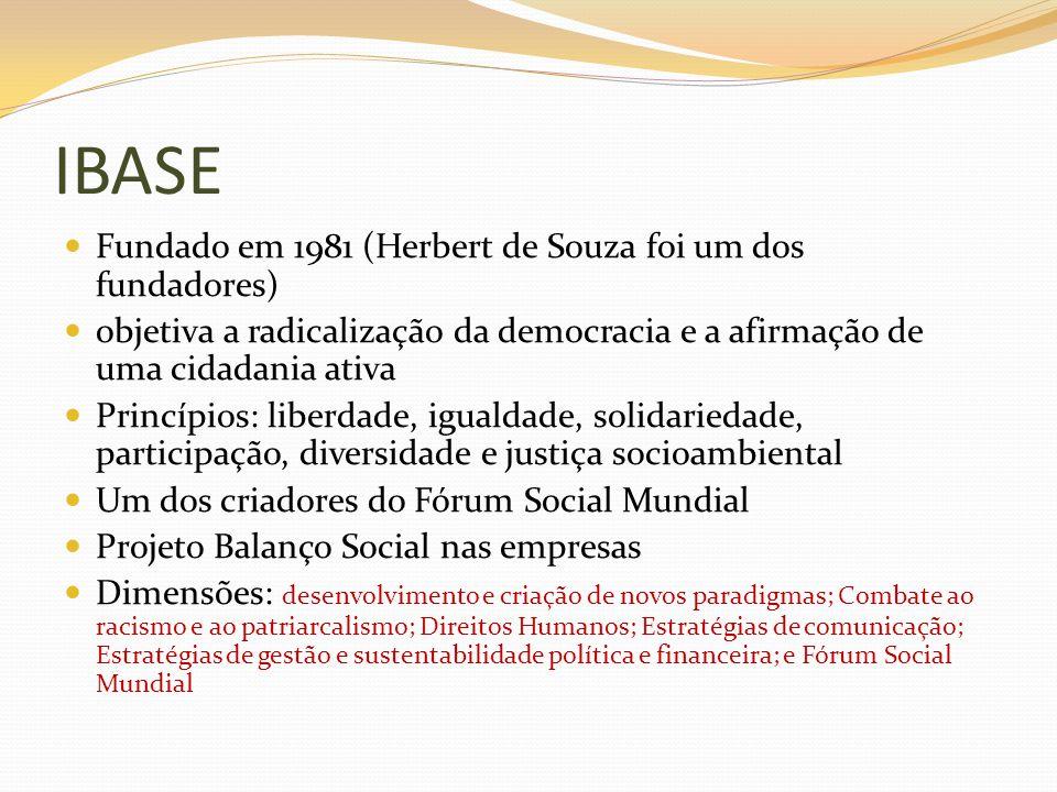 IBASE Fundado em 1981 (Herbert de Souza foi um dos fundadores)