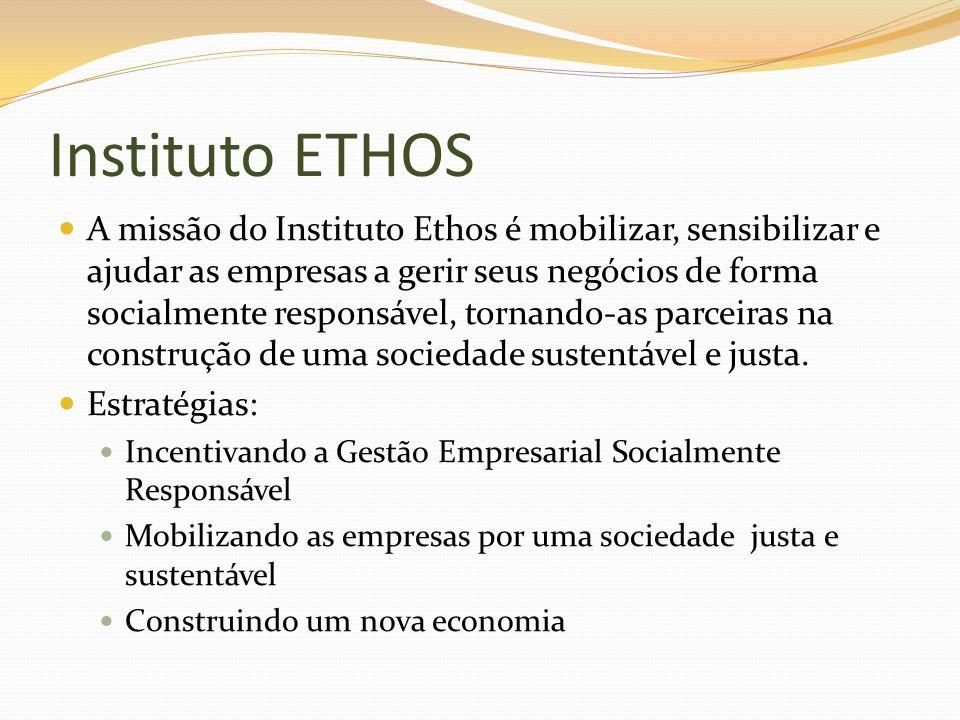 Instituto ETHOS