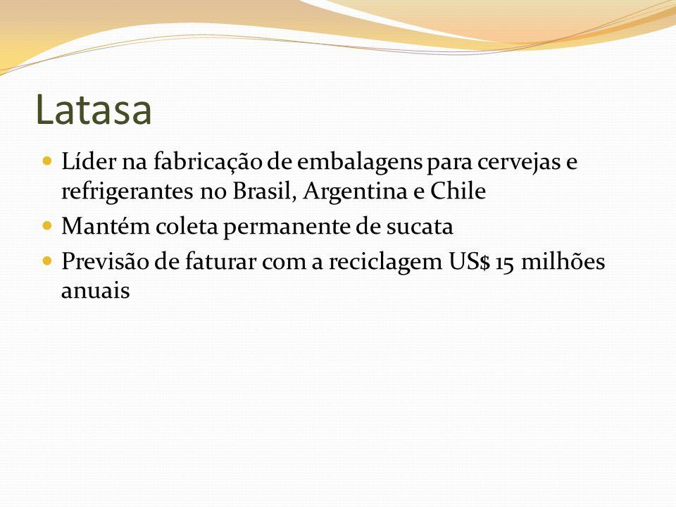 Latasa Líder na fabricação de embalagens para cervejas e refrigerantes no Brasil, Argentina e Chile.