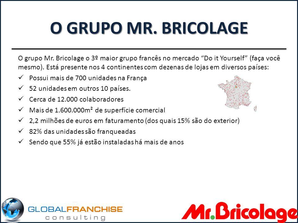 O GRUPO MR. BRICOLAGE