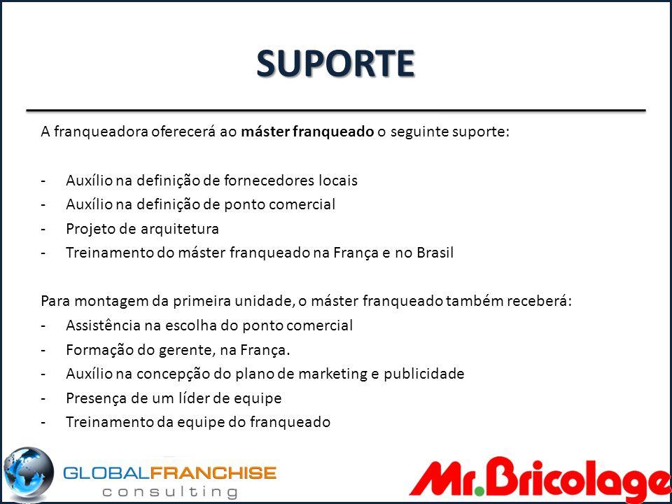 SUPORTE A franqueadora oferecerá ao máster franqueado o seguinte suporte: Auxílio na definição de fornecedores locais.