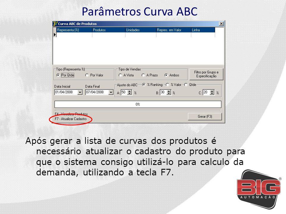 Parâmetros Curva ABC