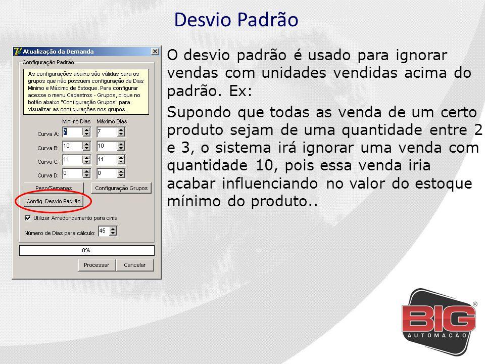 Desvio Padrão O desvio padrão é usado para ignorar vendas com unidades vendidas acima do padrão. Ex: