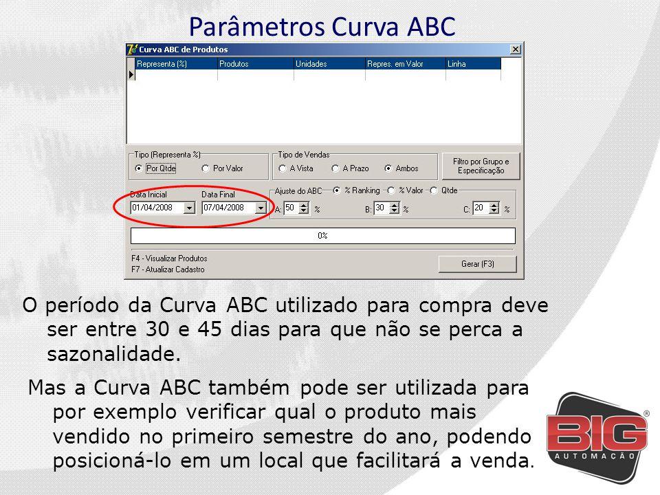 Parâmetros Curva ABC O período da Curva ABC utilizado para compra deve ser entre 30 e 45 dias para que não se perca a sazonalidade.