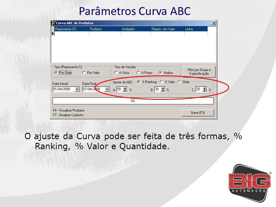 Parâmetros Curva ABC O ajuste da Curva pode ser feita de três formas, % Ranking, % Valor e Quantidade.
