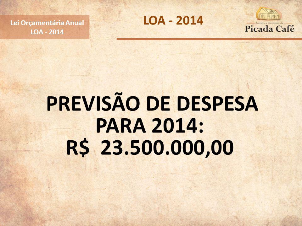 PREVISÃO DE DESPESA PARA 2014: R$ 23.500.000,00