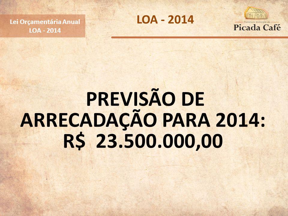 PREVISÃO DE ARRECADAÇÃO PARA 2014: R$ 23.500.000,00