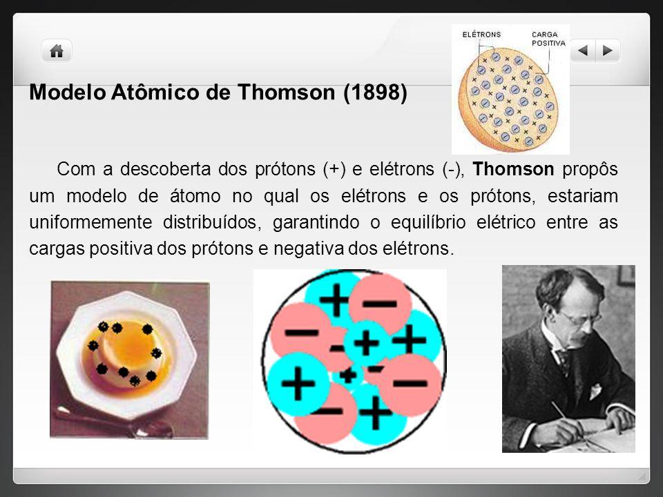 Modelo Atômico de Thomson (1898)