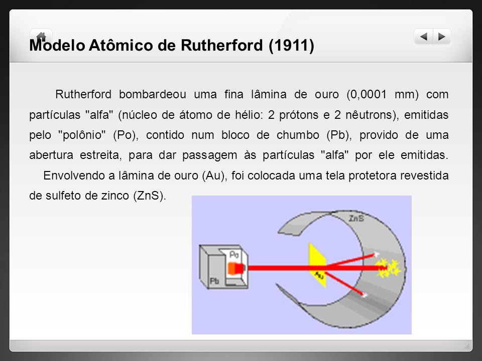 Modelo Atômico de Rutherford (1911)
