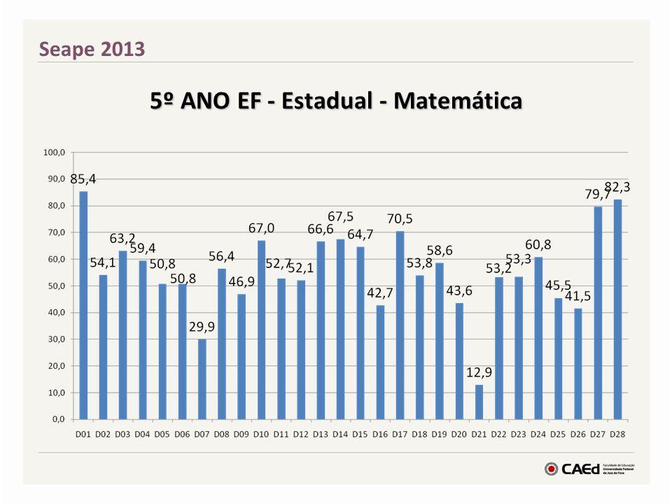 5º ANO EF - Estadual - Matemática