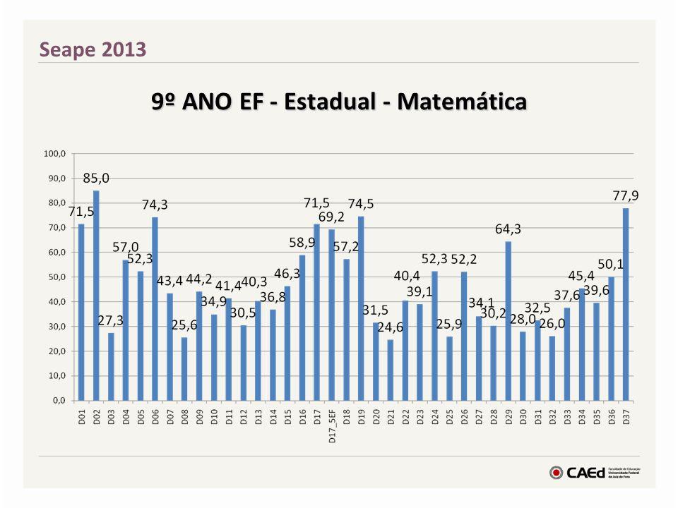 9º ANO EF - Estadual - Matemática