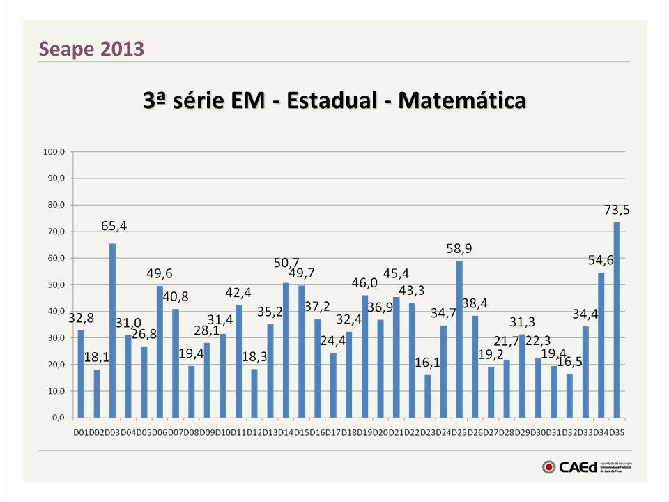 3ª série EM - Estadual - Matemática
