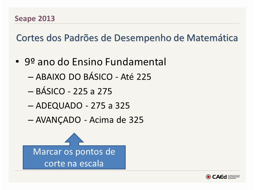 9º ano do Ensino Fundamental
