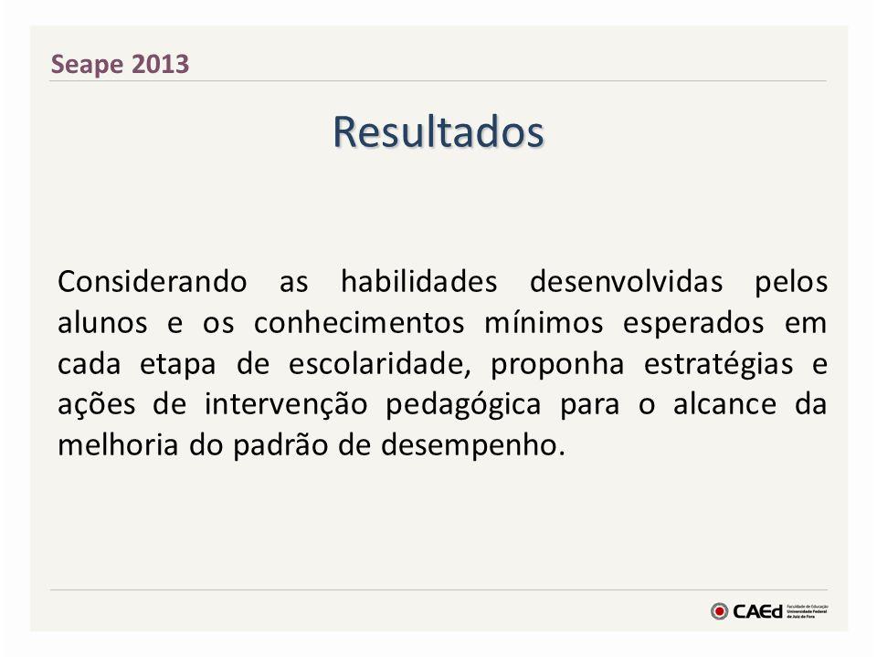 Seape 2013 Resultados.